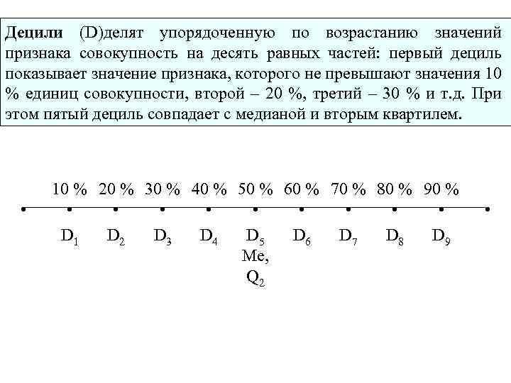 Децили (D)делят упорядоченную по возрастанию значений признака совокупность на десять равных частей: первый дециль