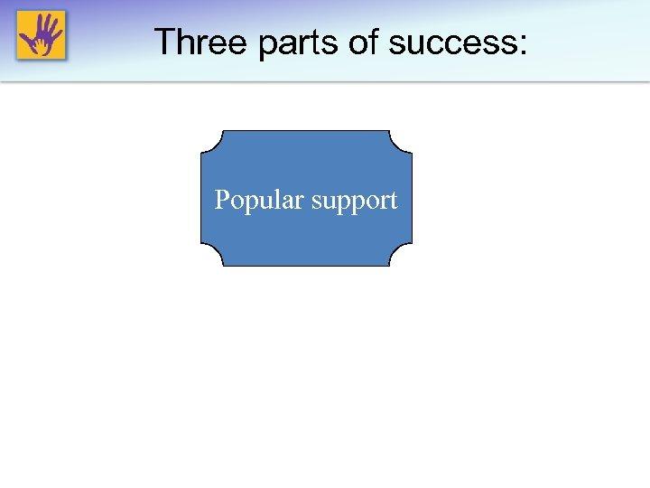 Three parts of success: Popular support