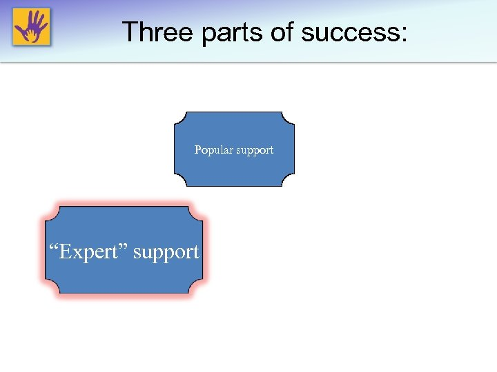 """Three parts of success: Popular support """"Expert"""" support"""