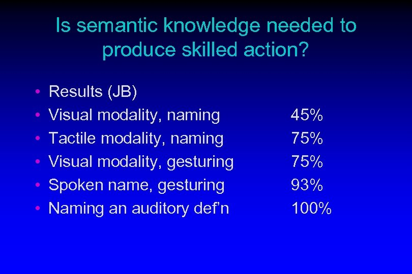 Is semantic knowledge needed to produce skilled action? • • • Results (JB) Visual