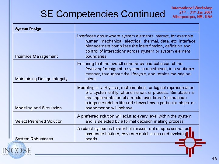 SE Competencies Continued International Workshop 27 th – 31 st Jan 2007 Albuquerque, NM,