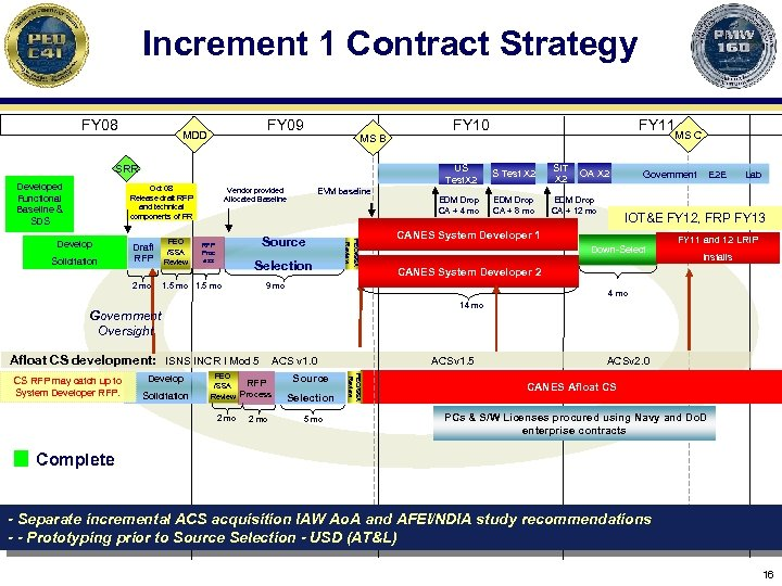 Increment 1 Contract Strategy FY 08 FY 09 MDD MS B Oct 08 Release