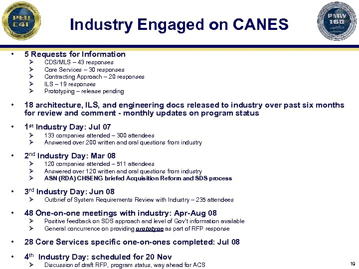 Industry Engaged on CANES • 5 Requests for Information Ø Ø Ø CDS/MLS –