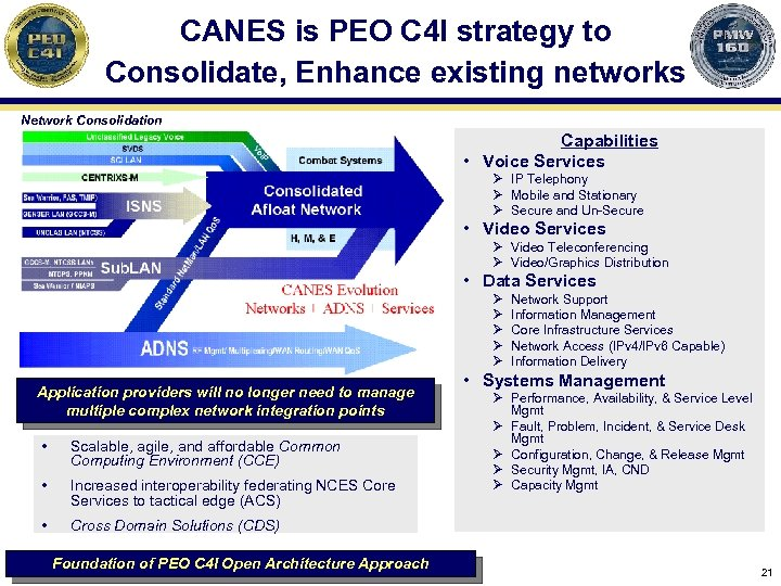 CANES is PEO C 4 I strategy to Consolidate, Enhance existing networks Network Consolidation