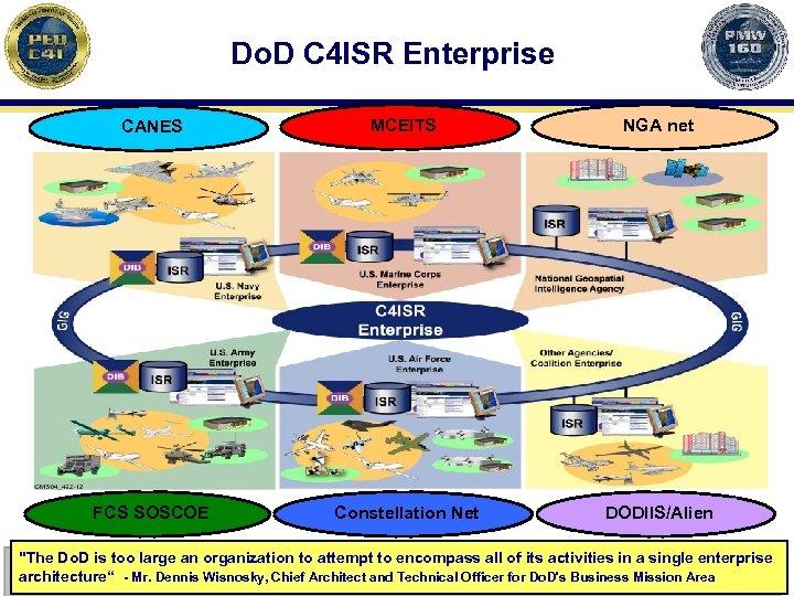 Do. D C 4 ISR Enterprise CANES MCEITS NGA net FCS SOSCOE Constellation Net