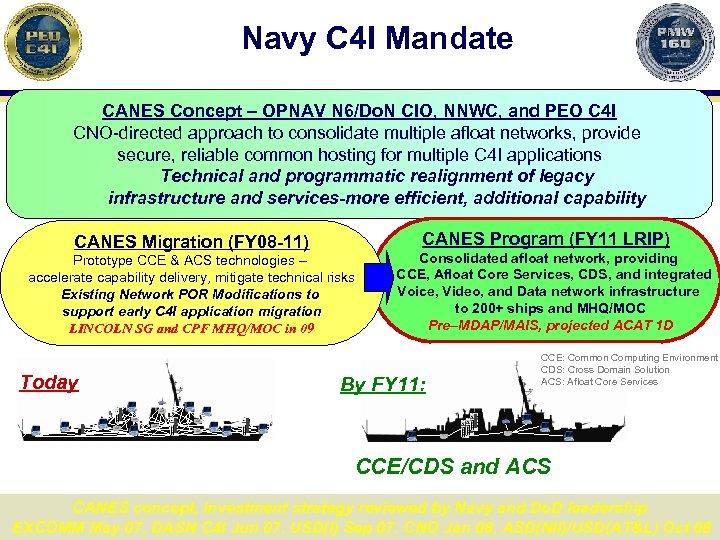 Navy C 4 I Mandate CANES Concept – OPNAV N 6/Do. N CIO, NNWC,