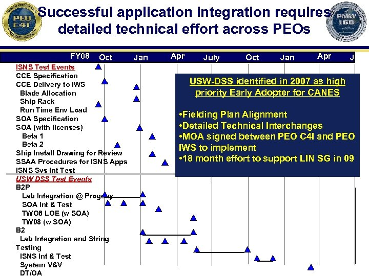 Successful application integration requires detailed technical effort across PEOs FY 08 Oct ISNS Test