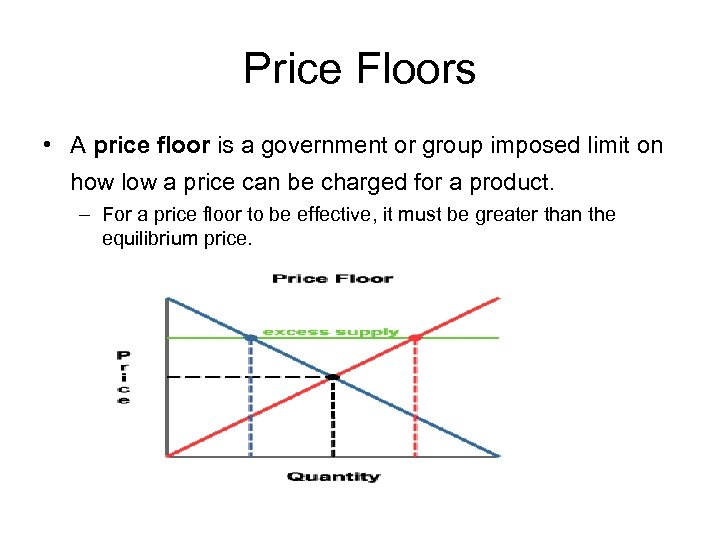 Price Floors • A price floor is a government or group imposed limit on