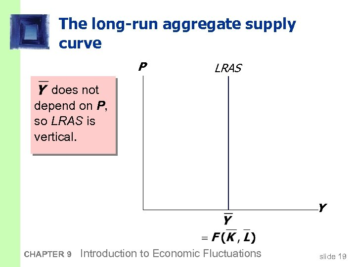 The long-run aggregate supply curve P LRAS does not depend on P, so LRAS