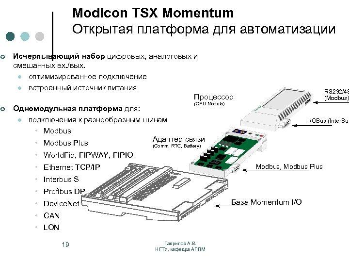 ¢ ¢ Modicon TSX Momentum Открытая платформа для автоматизации Исчерпывающий набор цифровых, аналоговых и