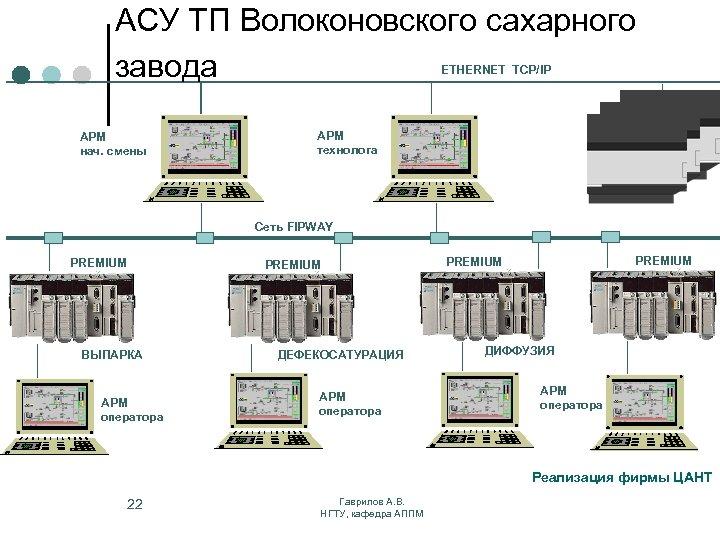 АСУ ТП Волоконовского сахарного завода ETHERNET TCP/IP АРМ нач. смены АРМ технолога Сеть FIPWAY