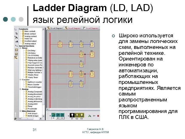 Ladder Diagram (LD, LAD) язык релейной логики ¢ 31 Широко используется для замены логических