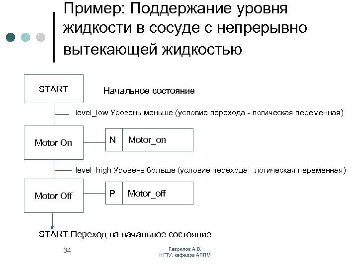 Пример: Поддержание уровня жидкости в сосуде с непрерывно вытекающей жидкостью START Начальное состояние level_low