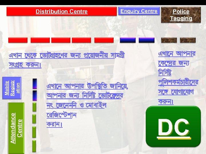 Distribution Centre Enquiry Centre Attendance Centre Mobile Registr ation HM¡e b L i¡VNËq Zl