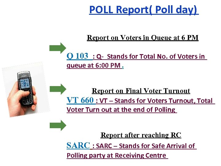 POLL Report( Poll day) Report on Voters in Queue at 6 PM Q 103
