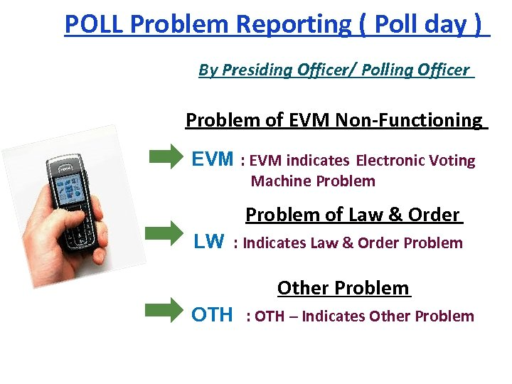 POLL Problem Reporting ( Poll day ) By Presiding Officer/ Polling Officer Problem of