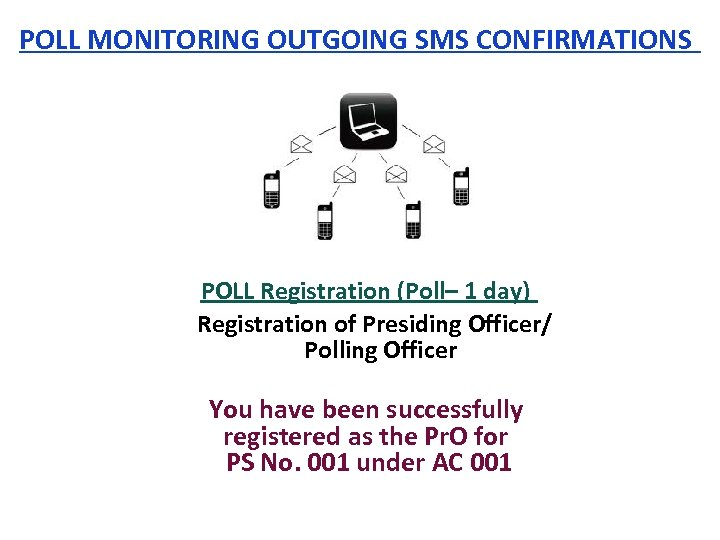 POLL MONITORING OUTGOING SMS CONFIRMATIONS POLL Registration (Poll– 1 day) Registration of Presiding Officer/