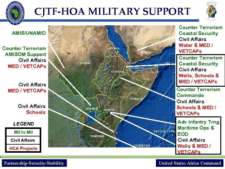 CJTF-HOA MILITARY SUPPORT Counter Terrorism Coastal Security Civil Affairs Water & MED / VETCAPs