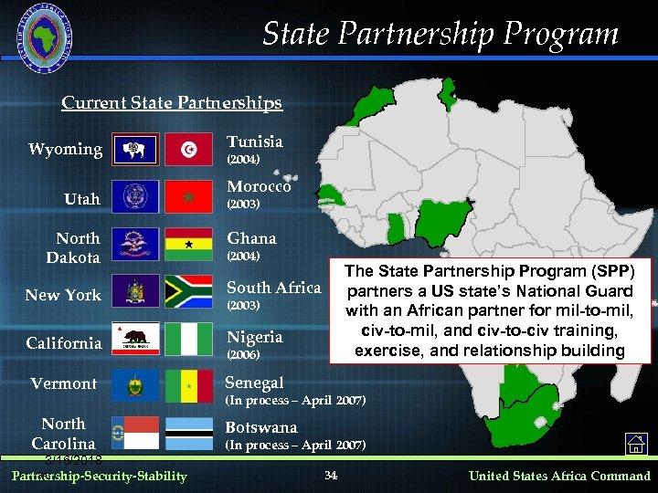 State Partnership Program Current State Partnerships Wyoming Utah North Dakota Tunisia (2004) Morocco (2003)