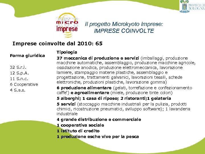 Il progetto Microkyoto Imprese: IMPRESE COINVOLTE Imprese coinvolte dal 2010: 65 Forma giuridica 32
