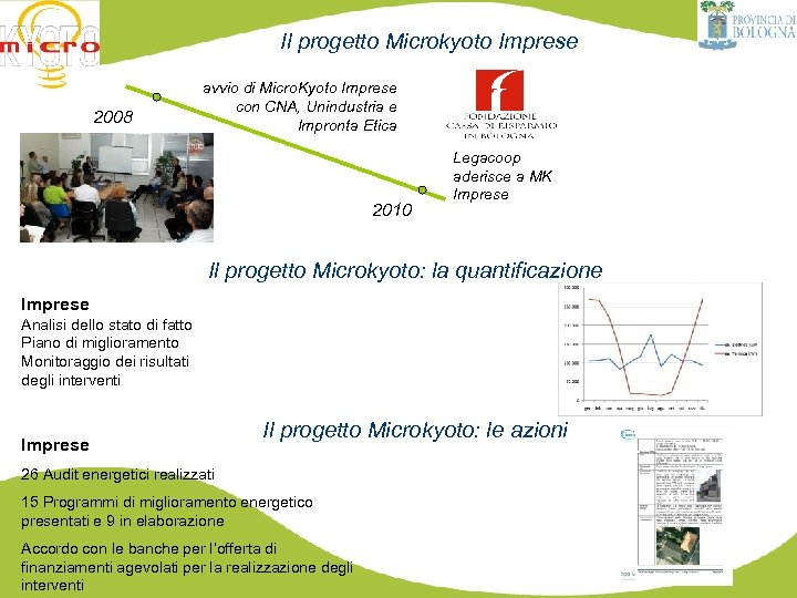 Il progetto Microkyoto Imprese 2008 avvio di Micro. Kyoto Imprese con CNA, Unindustria e