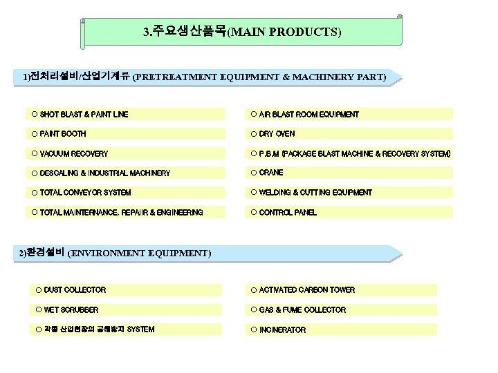3. 주요생산품목(MAIN PRODUCTS) 1)전처리설비/산업기계류 (PRETREATMENT EQUIPMENT & MACHINERY PART) ○ SHOT BLAST & PAINT