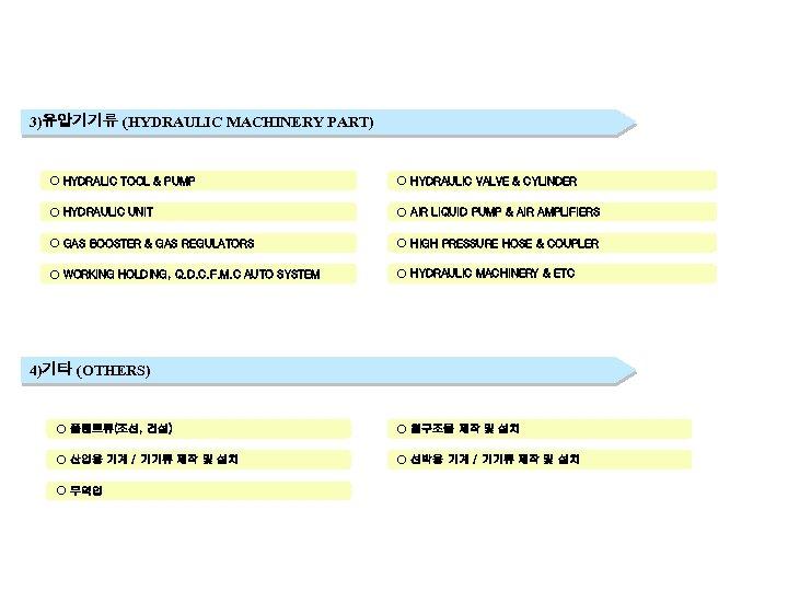 3)유압기기류 (HYDRAULIC MACHINERY PART) ○ HYDRALIC TOOL & PUMP ○ HYDRAULIC VALVE & CYLINDER