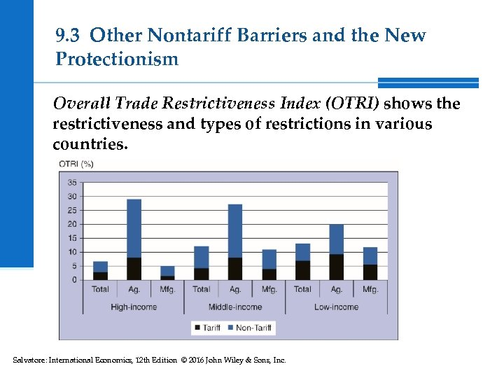 9. 3 Other Nontariff Barriers and the New Protectionism Overall Trade Restrictiveness Index (OTRI)