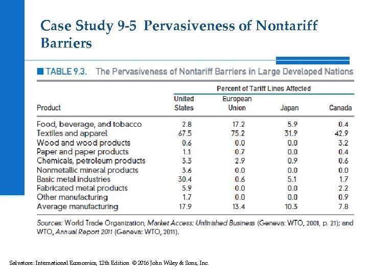 Case Study 9 -5 Pervasiveness of Nontariff Barriers Salvatore: International Economics, 12 th Edition