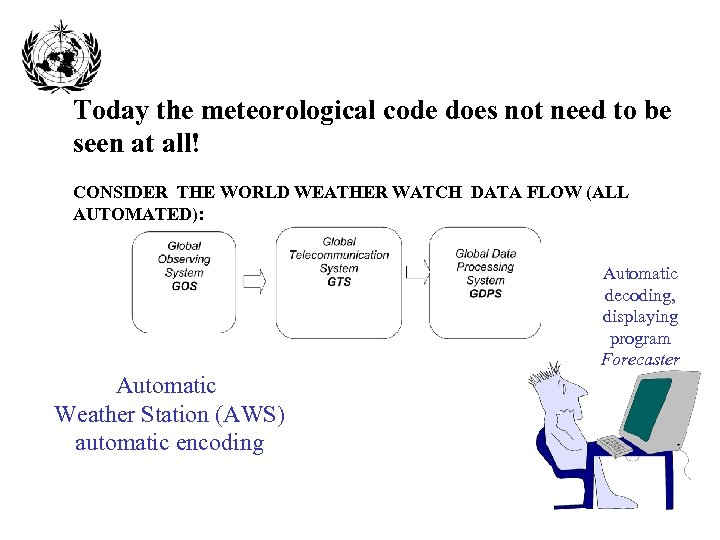 Today the meteorological code does not need to be seen at all! CONSIDER