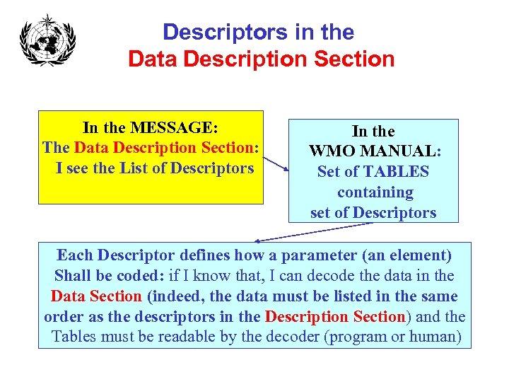 Descriptors in the Data Description Section In the MESSAGE: The Data Description Section: I