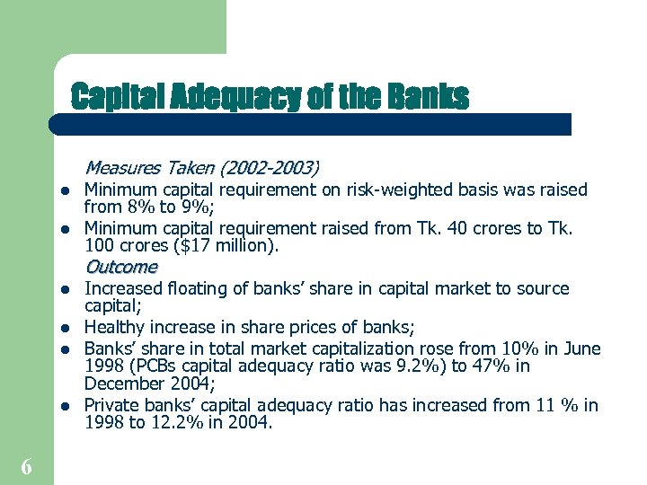 Capital Adequacy of the Banks Measures Taken (2002 -2003) l l Minimum capital requirement