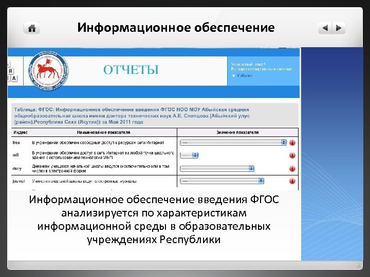 Информационное обеспечение введения ФГОС анализируется по характеристикам информационной среды в образовательных учреждениях Республики