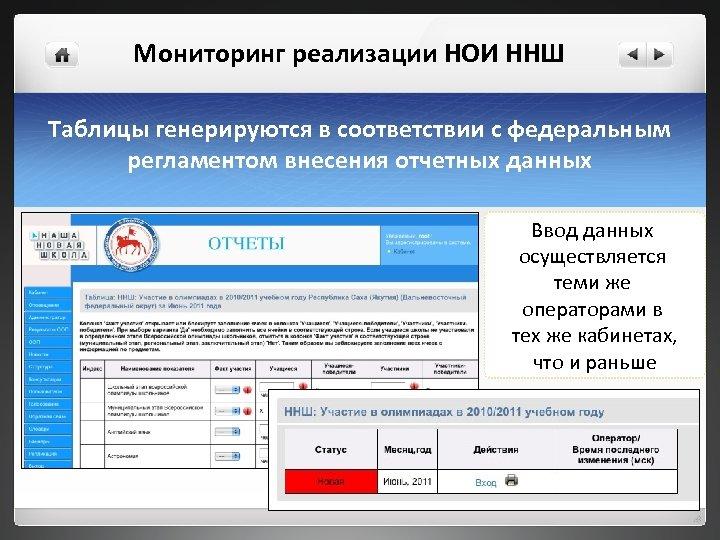 Мониторинг реализации НОИ ННШ Таблицы генерируются в соответствии с федеральным регламентом внесения отчетных данных
