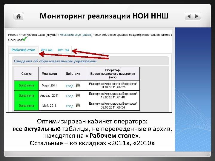Мониторинг реализации НОИ ННШ Оптимизирован кабинет оператора: все актуальные таблицы, не переведенные в архив,