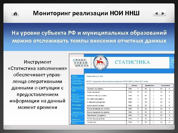 Мониторинг реализации НОИ ННШ На уровне субъекта РФ и муниципальных образований можно отслеживать темпы