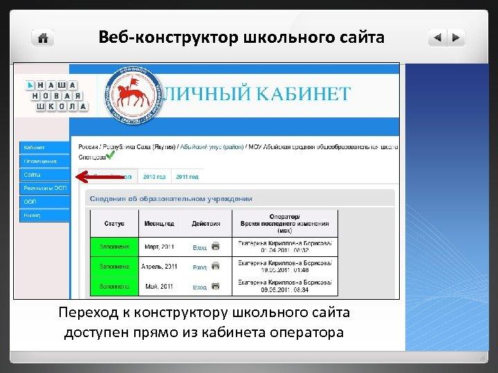 Веб-конструктор школьного сайта Переход к конструктору школьного сайта доступен прямо из кабинета оператора