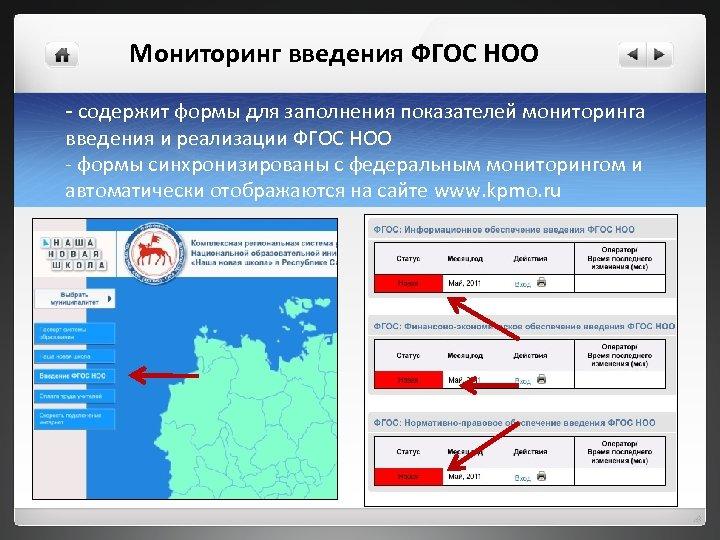 Мониторинг введения ФГОС НОО - содержит формы для заполнения показателей мониторинга введения и реализации