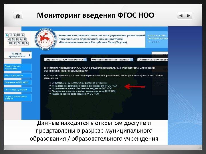Мониторинг введения ФГОС НОО Данные находятся в открытом доступе и представлены в разрезе муниципального