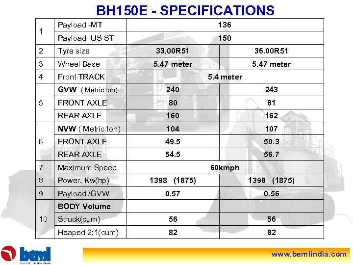 BH 150 E - SPECIFICATIONS 1 Payload -MT 136 Payload -US ST 150 2