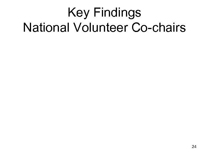 Key Findings National Volunteer Co-chairs 24