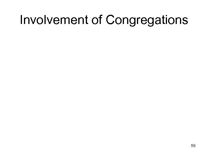Involvement of Congregations 59