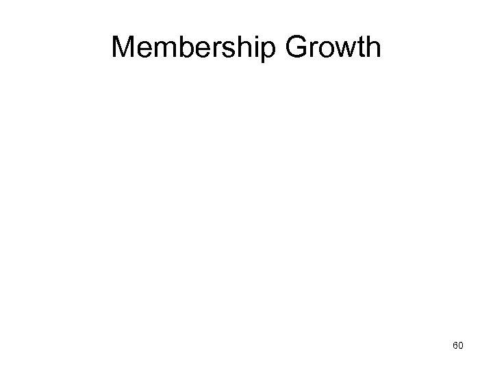 Membership Growth 60