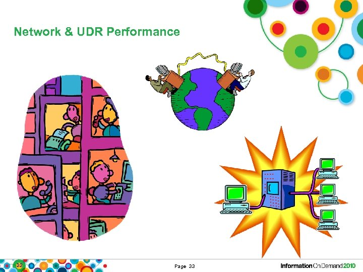 Network & UDR Performance 33 Page 33