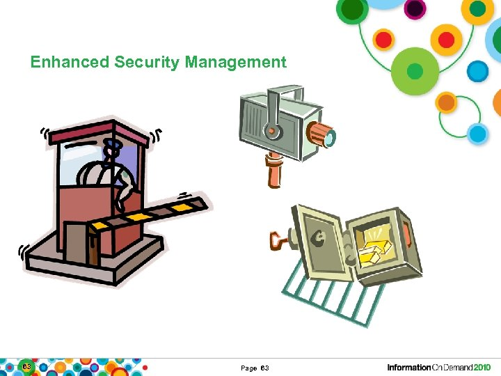 Enhanced Security Management 63 Page 63