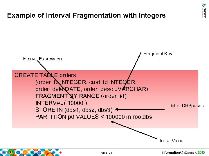 Example of Interval Fragmentation with Integers Fragment Key Interval Expression CREATE TABLE orders (order_id