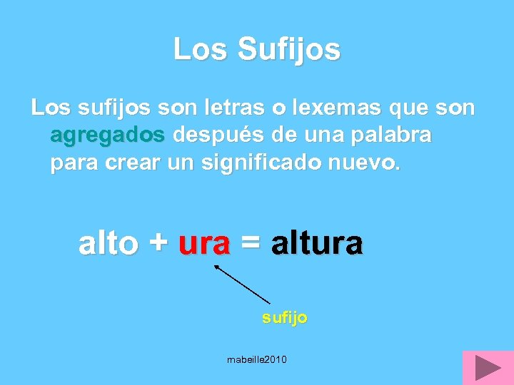 Los Sufijos Los sufijos son letras o lexemas que son agregados después de una