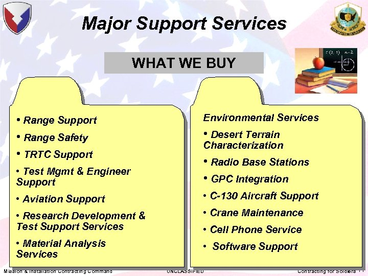 Major Support Services WHAT WE BUY • Range Support • Range Safety • TRTC