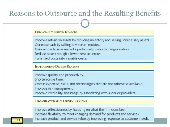 Reasons to Outsource and the Resulting Benefits LO 4