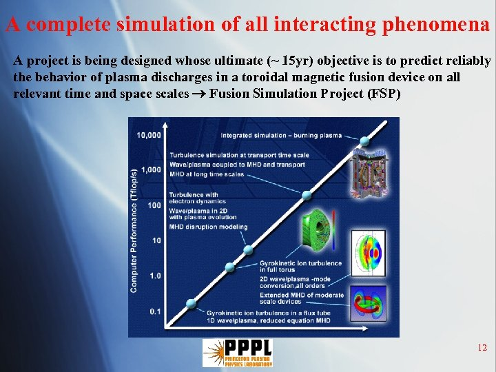 A complete simulation of all interacting phenomena A project is being designed whose ultimate